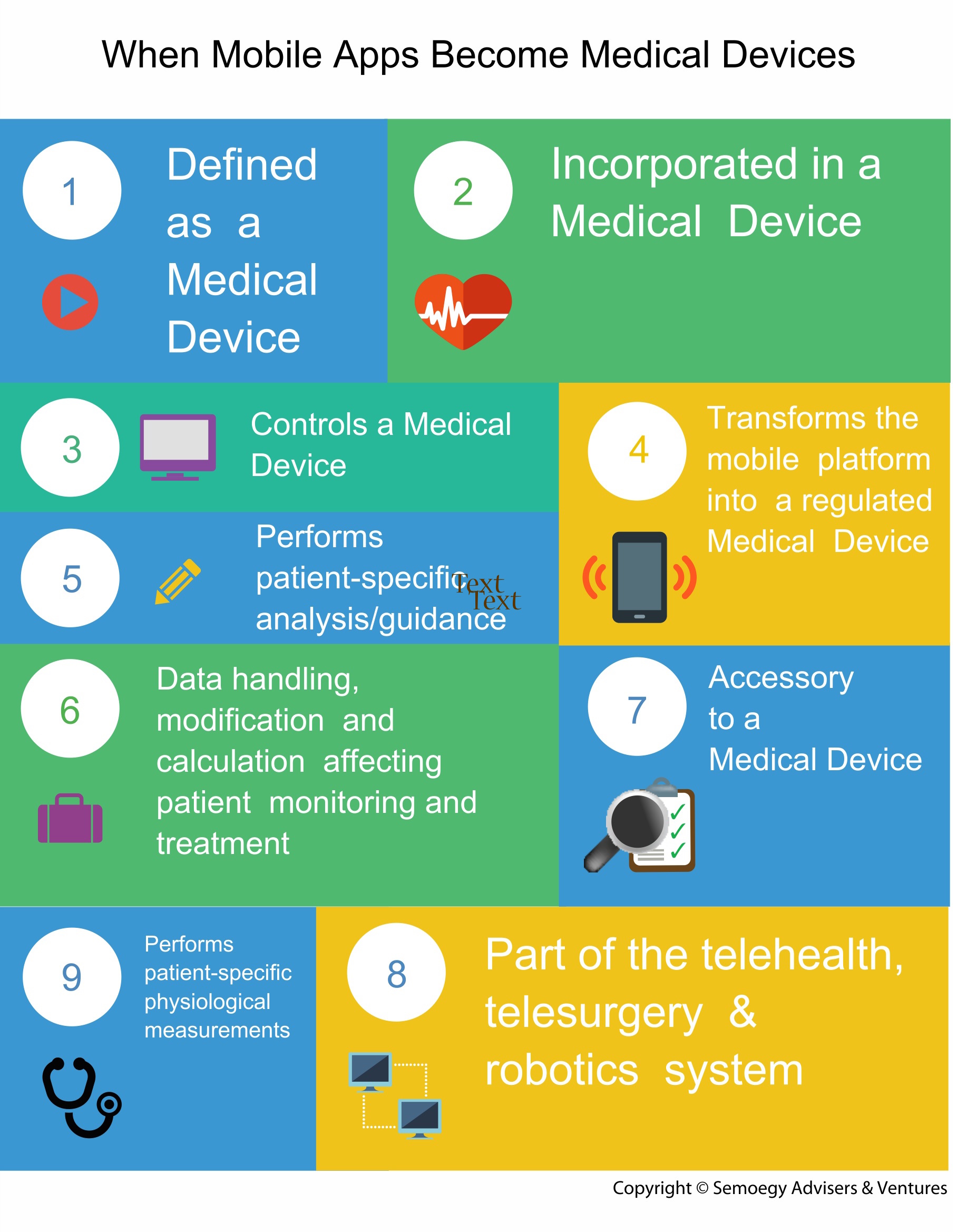 Medical Mobile Apps